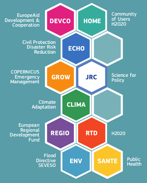 DRMKC partners